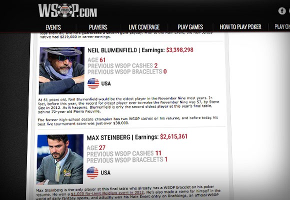 Two California players finished third and fourth in the WSOP Main Event.